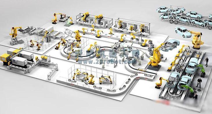 工业机器人 alphago=?