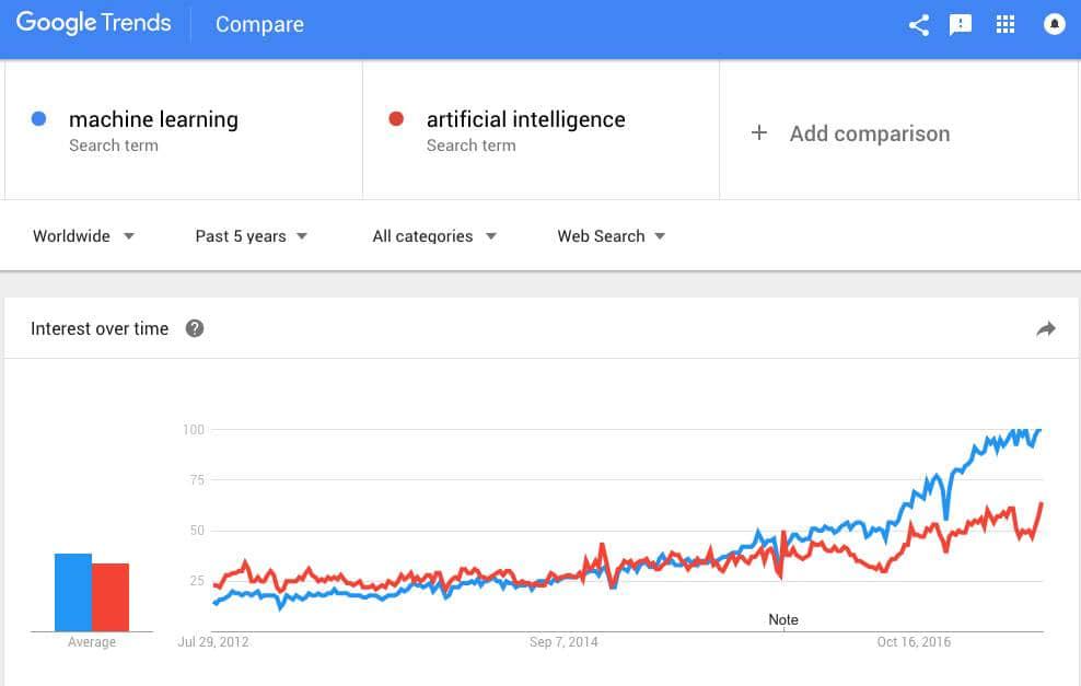 教育领域中的人工智能:数据比收入更珍贵