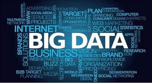 """大数据——人工智能的""""营养剂"""" 它的来源及应用介绍"""