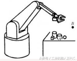 什么是工业机器人?工业机器人的特点与环境交互