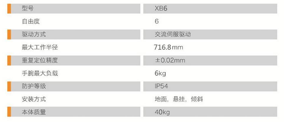 珞石XB6工业机器人型号参数