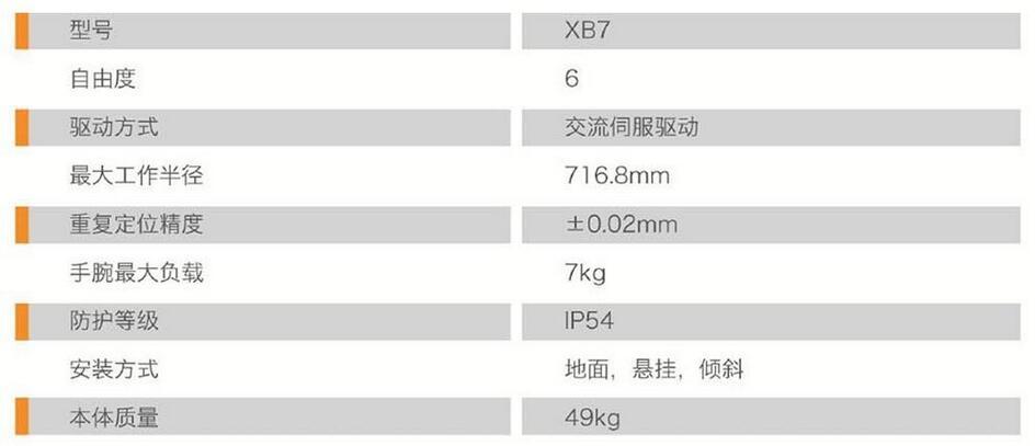 珞石XB7工业机器人型号参数