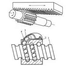 机器人的齿轮齿条装置