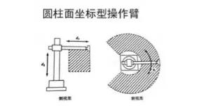 圆柱面坐标型操作臂