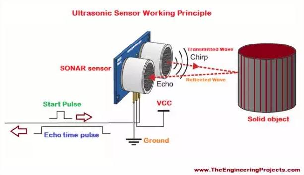超声波传感器原理图