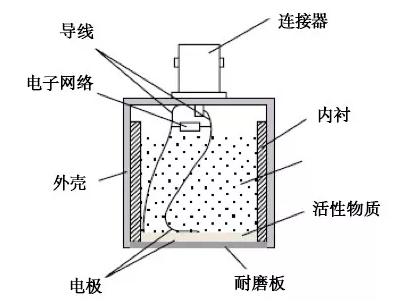 典型的超声波发射接收器