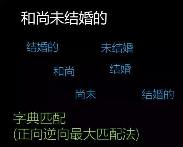 同样是阅读中文 为什么人工智能不如你