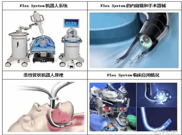 柔性机器人在医疗、工业场景应用报告