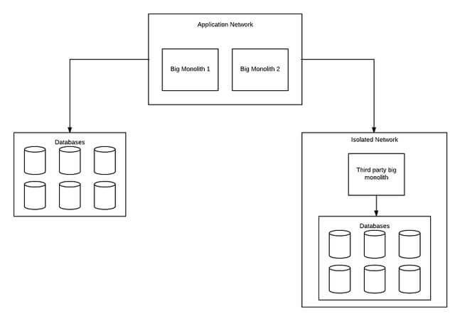 经典实操!如何实施大数据微服务基础架构?