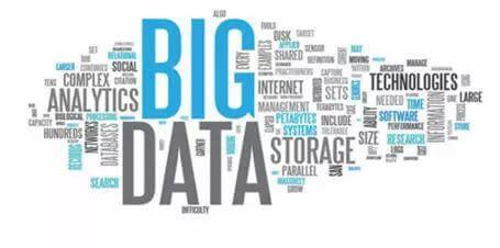 大数据杀熟?Facebook数据泄密?454亿美元大产业,机会在哪里?