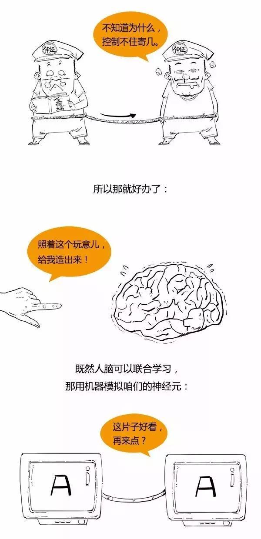 人工智能太高大上?看完这一篇就人人都能看懂人工智能史了