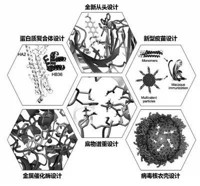 微生物+人工智能:开启新一代生物制造