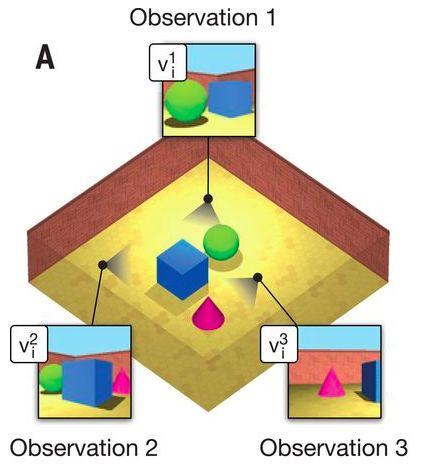 【Science重磅】DeepMind生成查询网络GQN 无监督学习展现3D场景