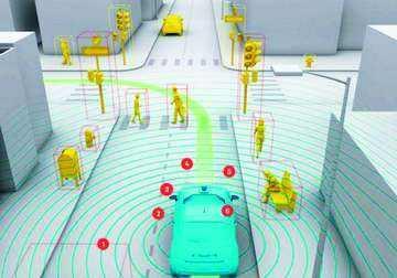 无人驾驶路径规划算法——RRT Planer