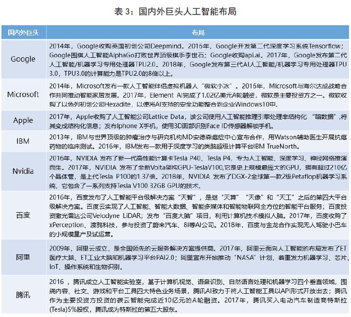 北京发布《北京人工智能产业发展白皮书(2018)》