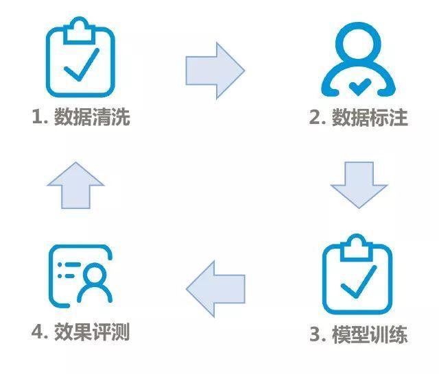 环信机器人4.0发布:三大平台级更新+保险行业解决方案