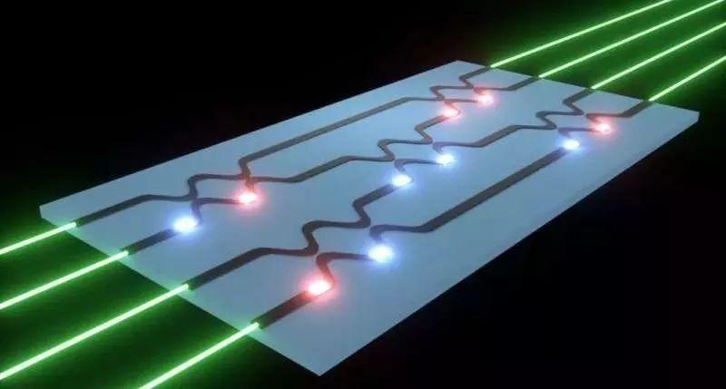 斯坦福大学证明:神经网络能直接在光学芯片上训练!