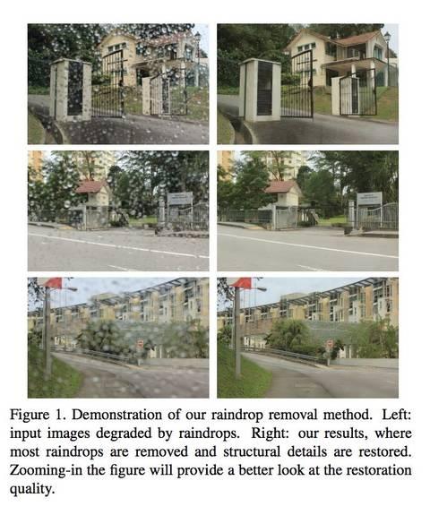 技术前沿 图像去雨滴算法