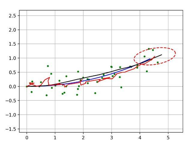 这可能是史上最全的机器人算法Python代码集