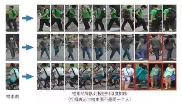 中国最强十大黑科技,老外看到都自叹不如