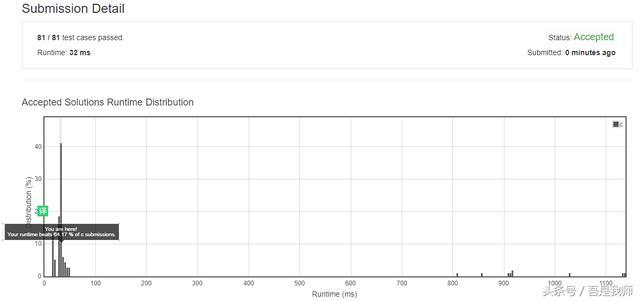 打基础之,LeetCode算法题第7日刷,数组分区