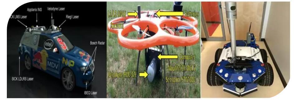 两种高性能传感器应用示例—HDL-32E激光雷达和Ladybug5全景相机