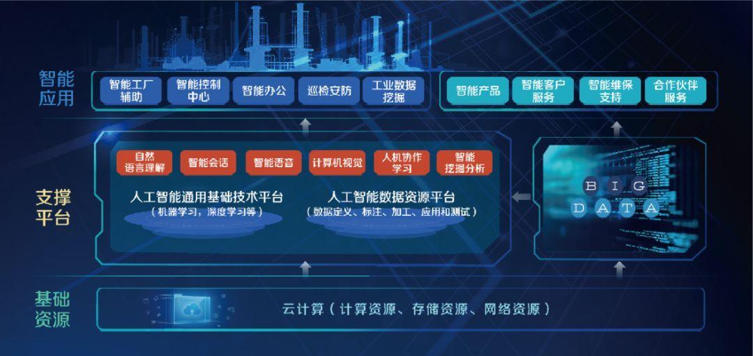 小i机器人与科天达成战略合作 携手打造智能化未来工厂