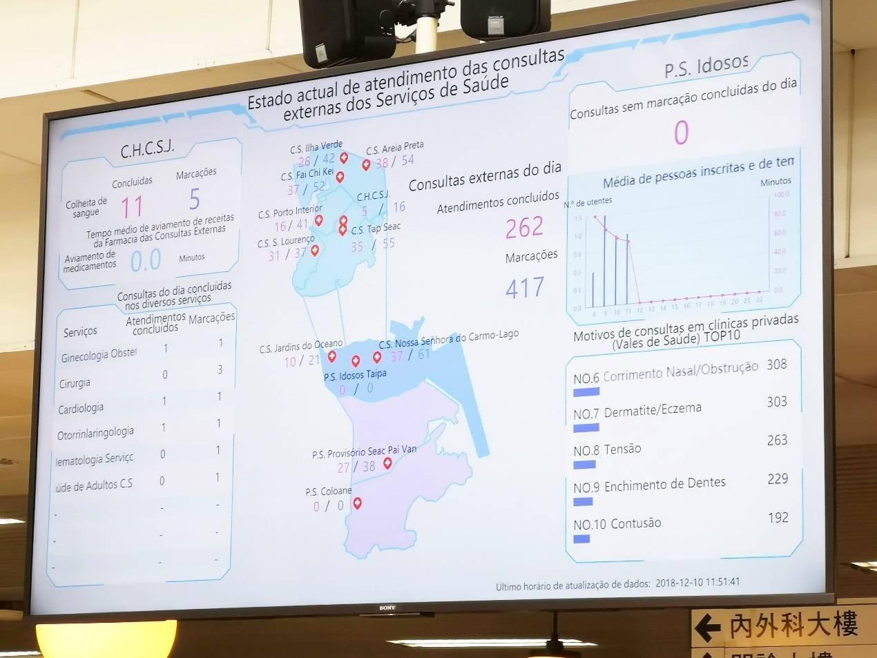 阿里巴巴在澳门推进医疗AI,帮助人类抵御流感疫情