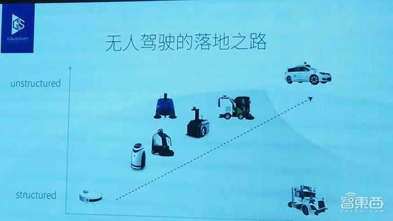 高仙机器人获过亿元B轮融资 向7国卖出10000+机器人