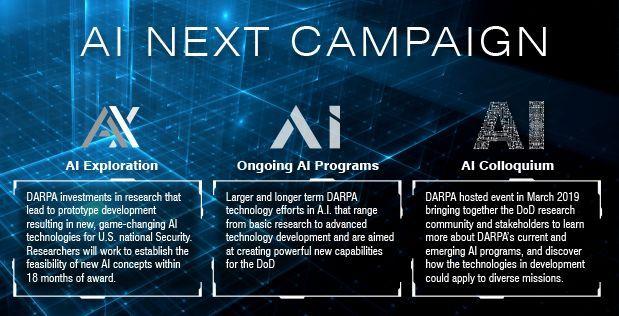 DARPA下一代人工智能(AI Next)计划最新发展动态