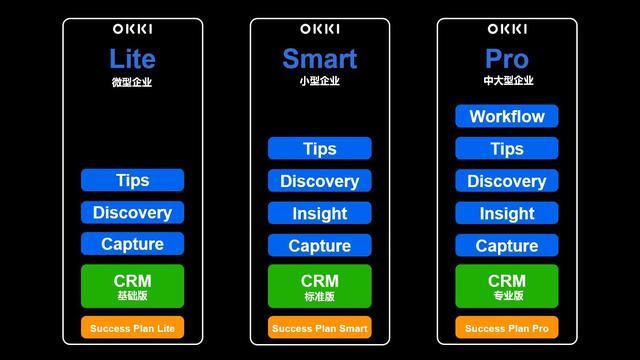 小满科技发布全新AI产品 引领智能CRM行业发展
