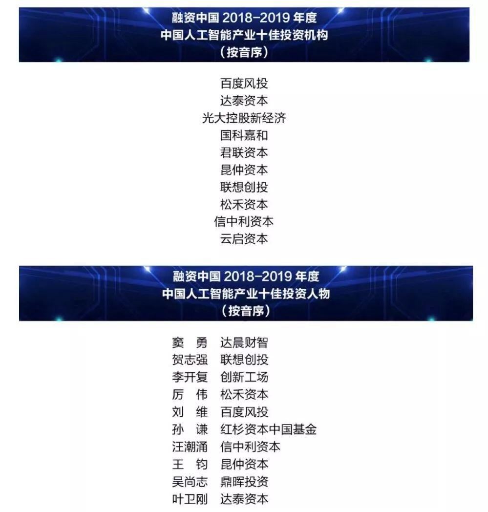 中国人工智能顶级投资机构新鲜出炉