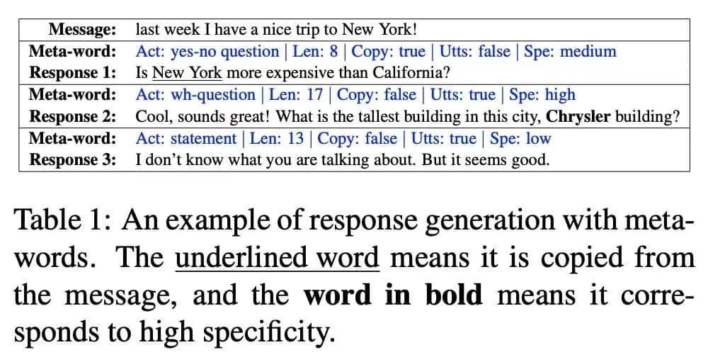 ACL 2019:使用元词改进自然语言生成