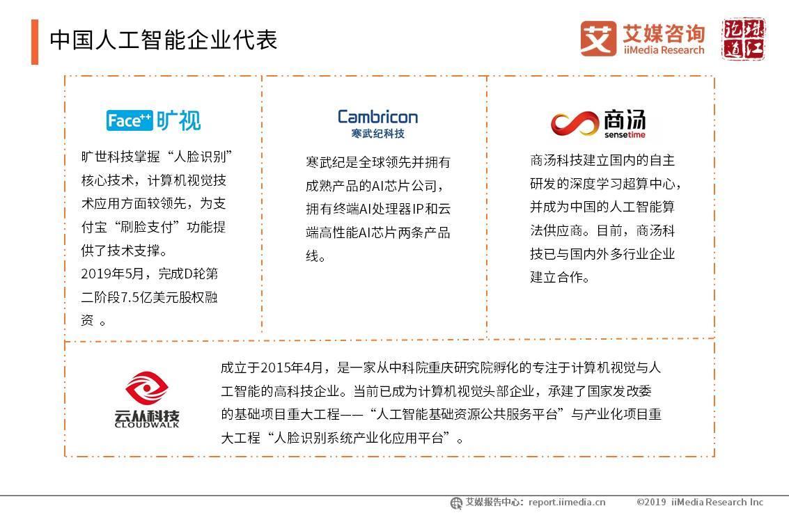 中国人工智能企业代表