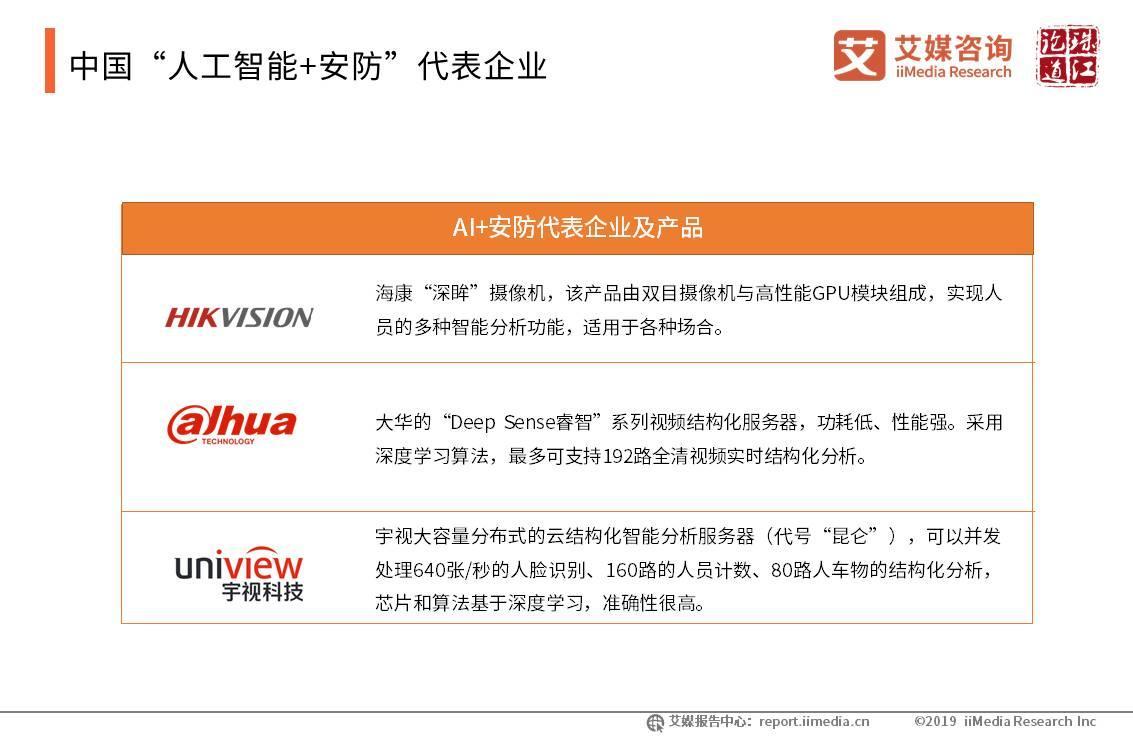 """中国""""人工智能+安防""""代表企业"""