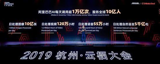 阿里首公布AI服务数据:每天调用1万亿次,服务全球10亿人