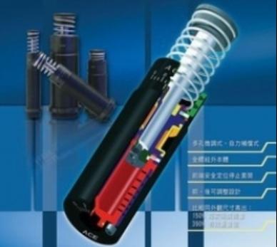 ACE Magnum MA/ML 33xx 45xx 64xxx 多孔微调式 高散热能工业油压吸震