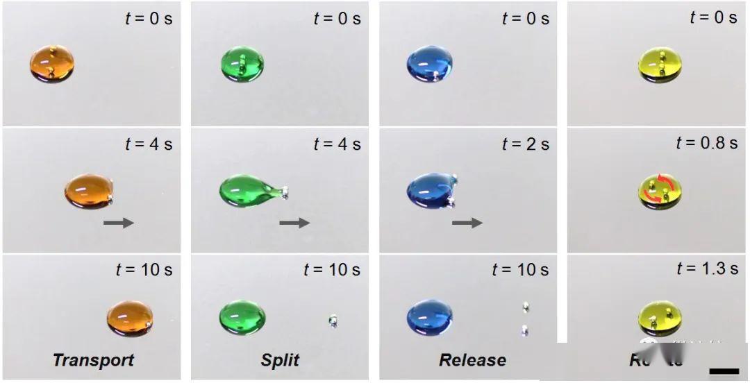 中科院化学研究所发明可编程磁性机器人 实现液滴程序化操控